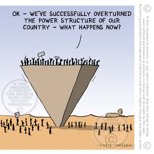 Egypt arab spring inverted pyramid